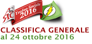 Classifica generale 24 ottobre 2016